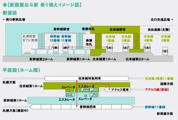新函館北斗駅乗換図.JPG