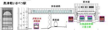 奥津軽いまべつ駅断面図.JPG